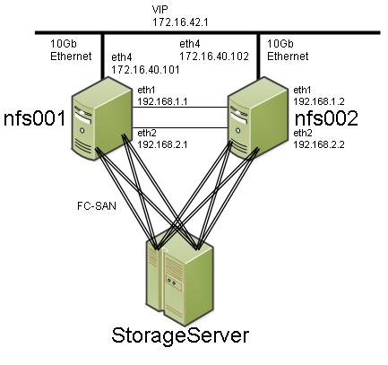ClusterServer01.png